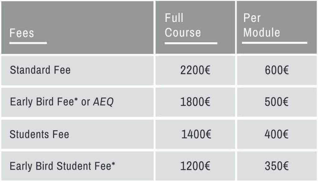 Applied Kinesiology Spain. Course and module fees.